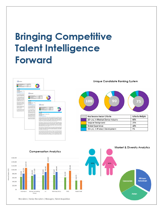 Bringing-Competitive-Intelligence-Forward